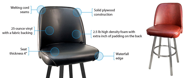 Good Bucket Bar Stool Features