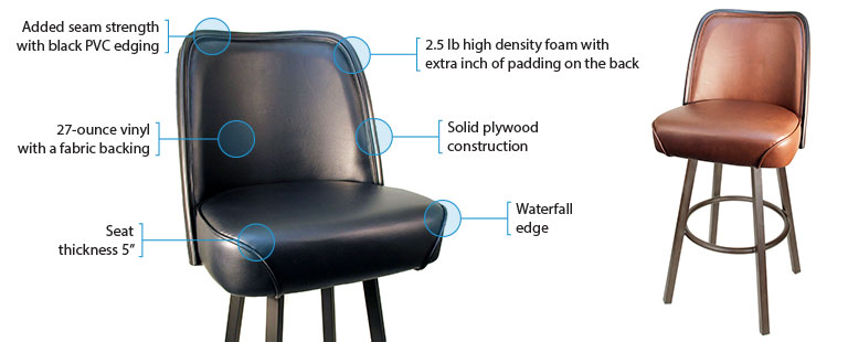 Better Bucket Bar Stool Features