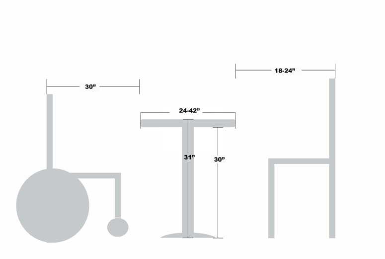 Table-Distance3