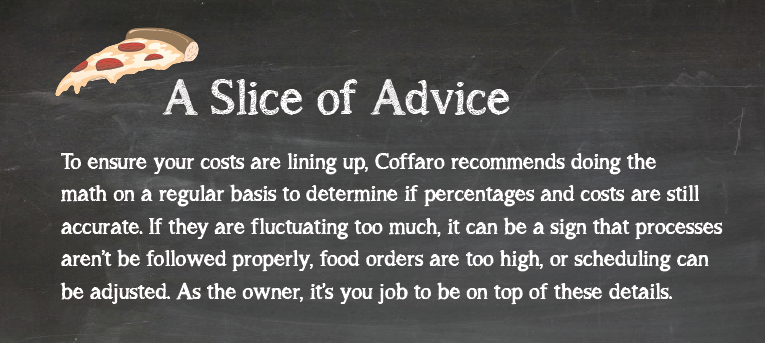 Slice of Advice- Do the Math