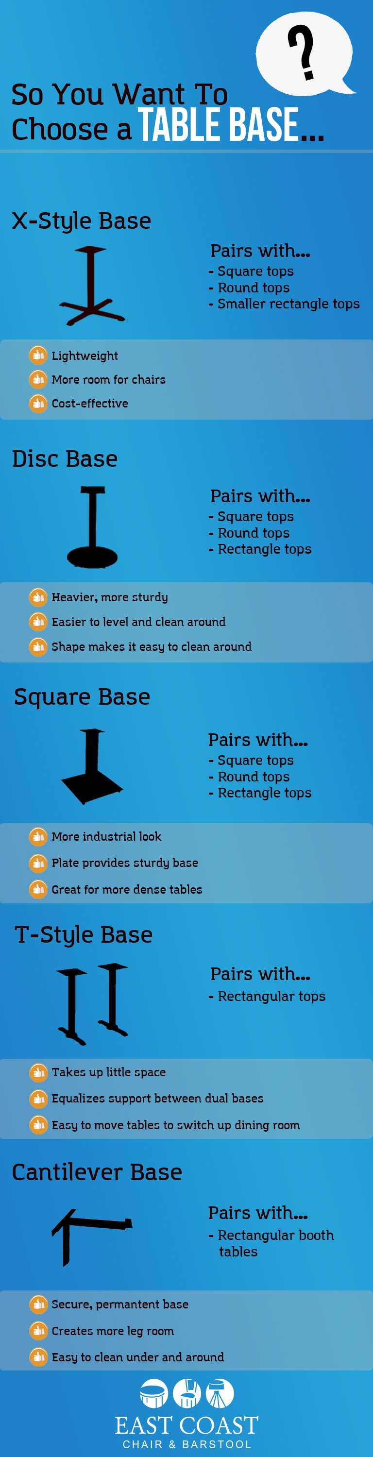 Common restaurant table base styles