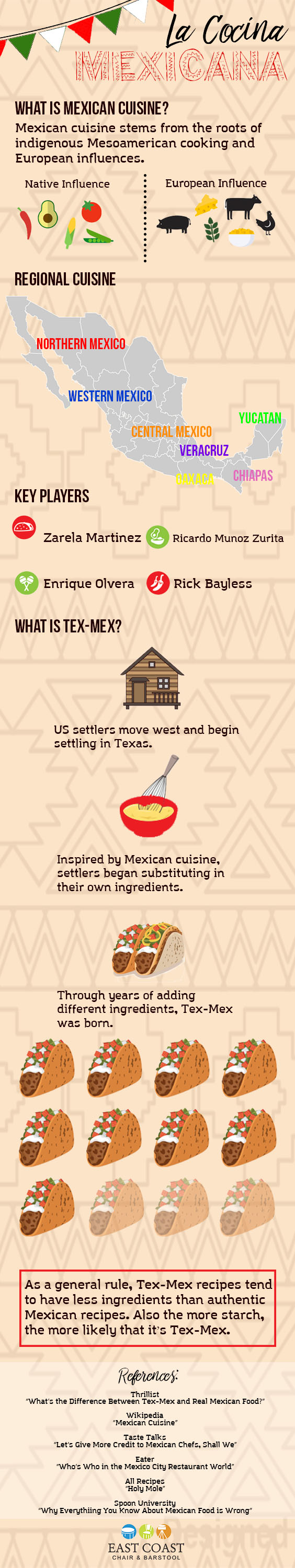 Mexican Cuisine Traditions